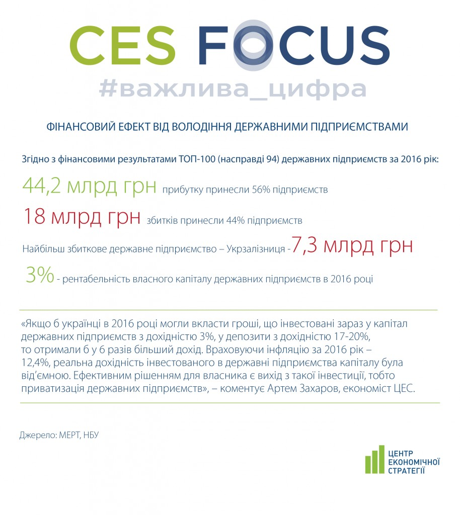 CES Focus: важлива цифра (№5)