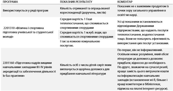 таблица-2